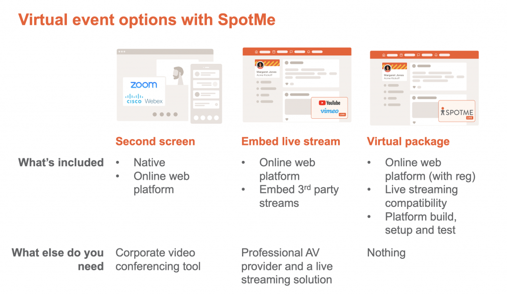 SpotMe virtual event platform options