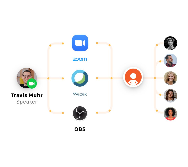 SpotMe – Live Streaming