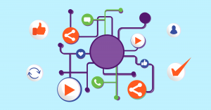 Webex Integrations
